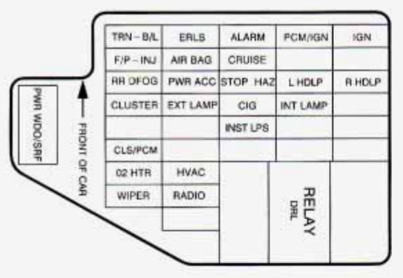 Chevy Tracker Fuse Box Chevrolet Cavalier 1998 Fuse Box Diagram Auto Genius