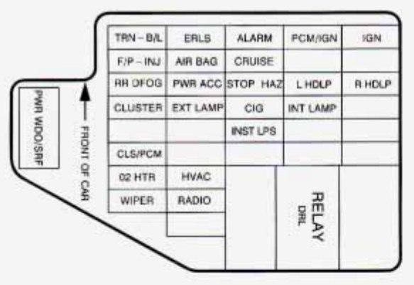 2003 chevy cavalier fuse diagram  description wiring