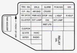 Chevrolet Cavalier (1998)  fuse box diagram  Auto Genius
