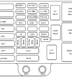 2000 chevy 3500 fuse box wiring diagram world 2000 chevy 3500 fuse box [ 1087 x 860 Pixel ]
