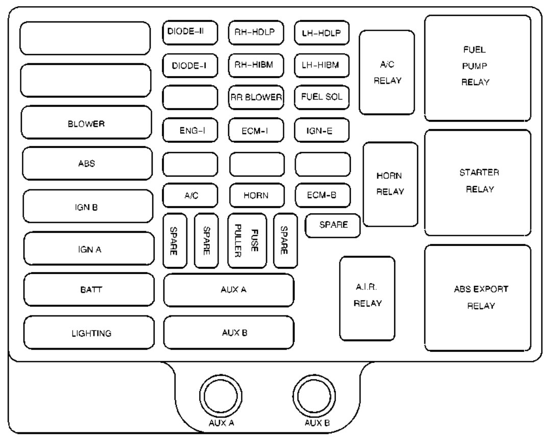hight resolution of chevrolet express 2000 fuse box diagram