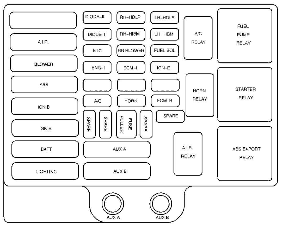 hight resolution of chevrolet express 2002 fuse box diagram auto geniuschevrolet express fuse box engine compartment