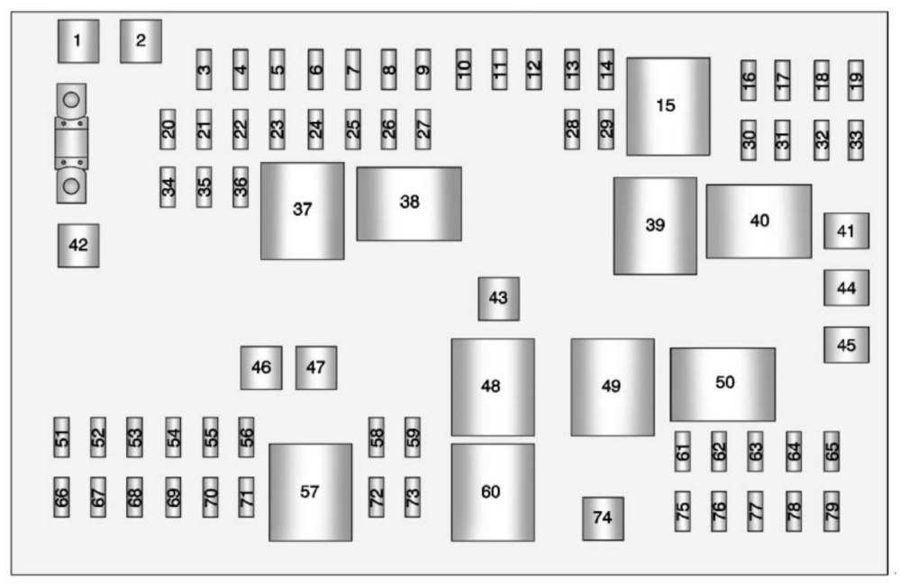 medium resolution of chevrolet express 2011 2016 fuse box diagram