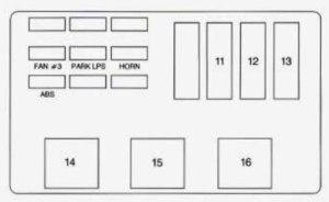 Chevrolet Lumina (1997)  fuse box diagram  Auto Genius