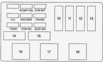 Buick Regal Fuse Box Diagram Wiring Center • Wiring