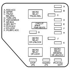 2000 Chevy Malibu Engine Diagram Wiring A Xpelair Fan Chevrolet (2000) - Fuse Box Auto Genius