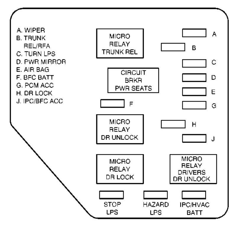 1998 Dodge Ram 2500 Diesel Wiring Schematic Chevrolet Malibu 2002 Fuse Box Diagram Auto Genius
