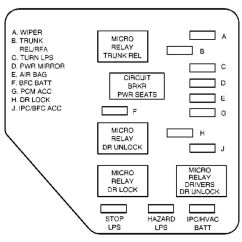 2000 Expedition Fuse Panel Diagram 4 Prong Dryer Outlet Wiring 2001 Rav4 Box Blog Data Corvette