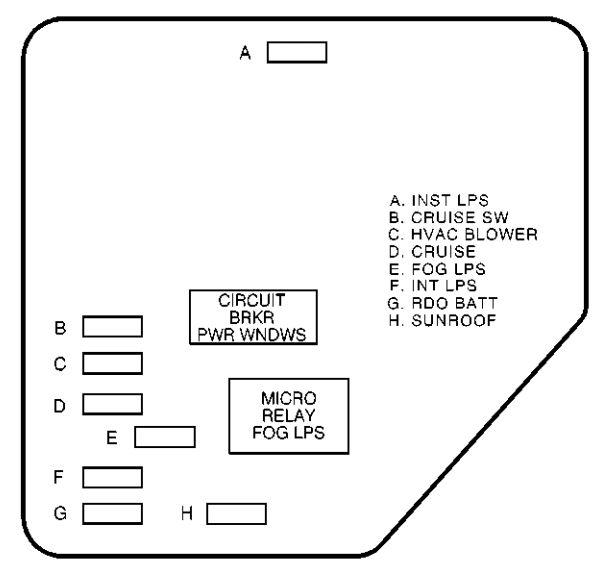 malibu fuse diagram