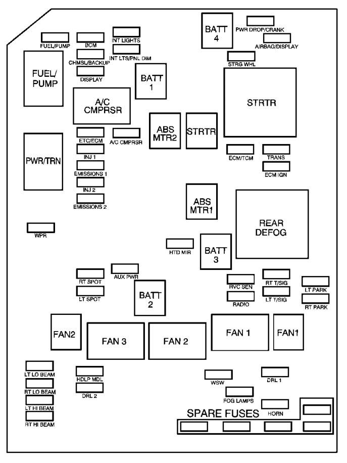 2006 monte carlo ss fuse box diagram