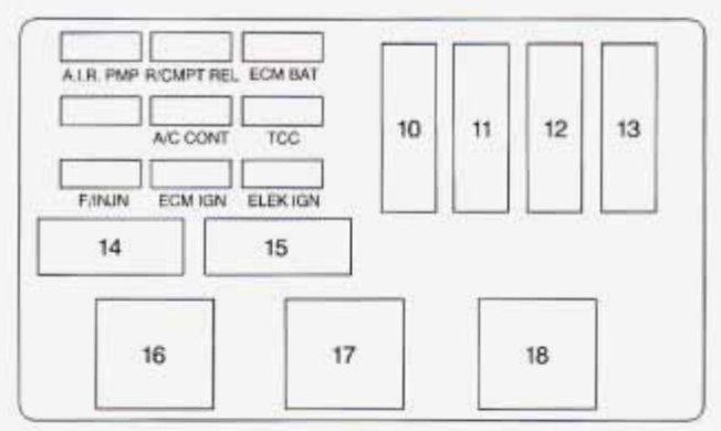 2004 Buick Rendezvous Fuse Box Diagram Html