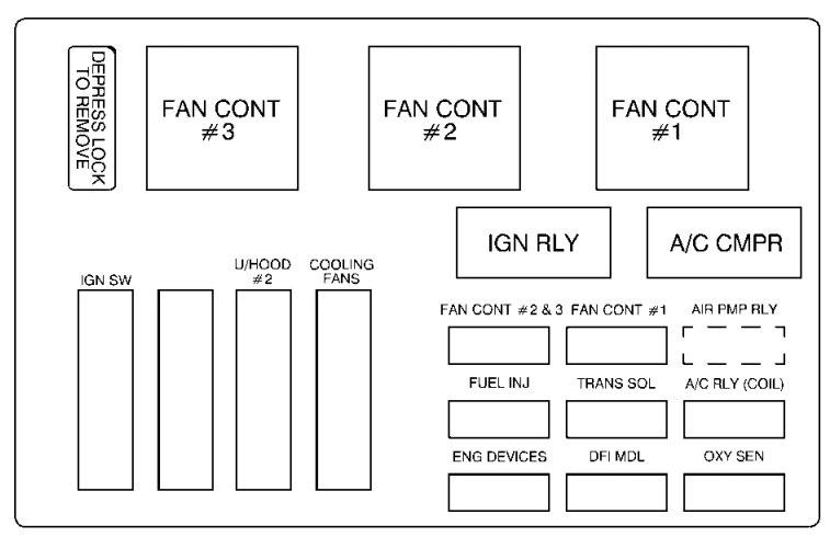 2000 Chevy 1500 Fuse Box Diagram