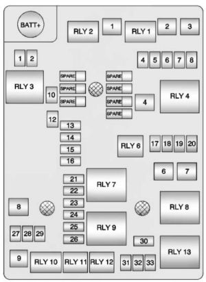 Chevrolet Sonic (2013  2016)  fuse box diagram  Auto Genius