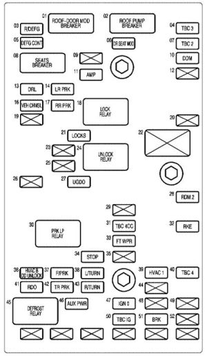 Chevrolet SSR (2006)  fuse box diagram  Auto Genius
