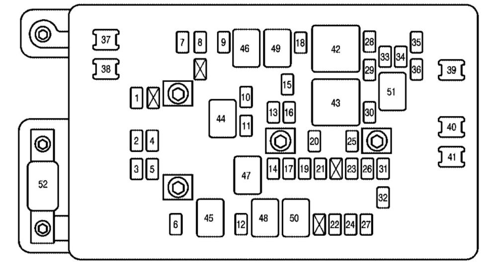 medium resolution of chevrolet ssr 2005 fuse box diagram