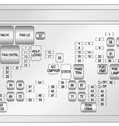 2012 tahoe fuse box wiring diagram post 2013 tahoe fuse box [ 1996 x 1438 Pixel ]