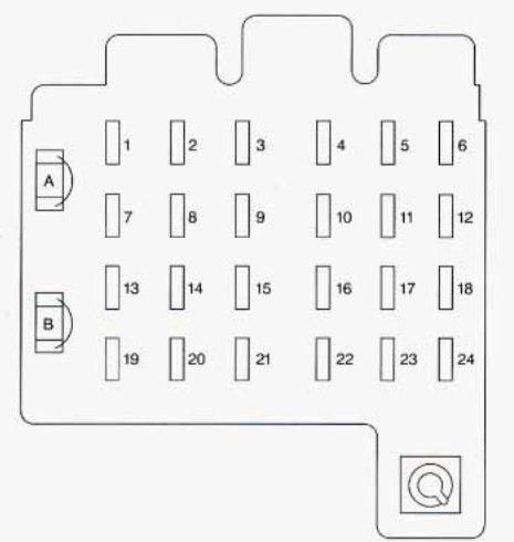 95 Chevy Tahoe Fuse Box Diagram • Wiring Diagram For Free