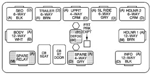 Chevrolet Tahoe (2004)  fuse box diagram  Auto Genius