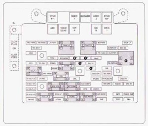 Chevrolet Tahoe (2003)  fuse box diagram  Auto Genius