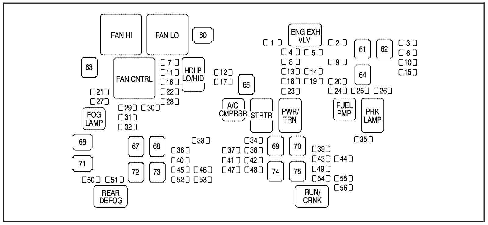 hight resolution of 2007 silverado fuse box wiring diagram week 2007 chevy tahoe fuse box diagram 2007 chevy fuse box location