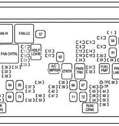 chevrolet tahoe 2009 2010 fuse box diagram auto genius [ 1183 x 842 Pixel ]