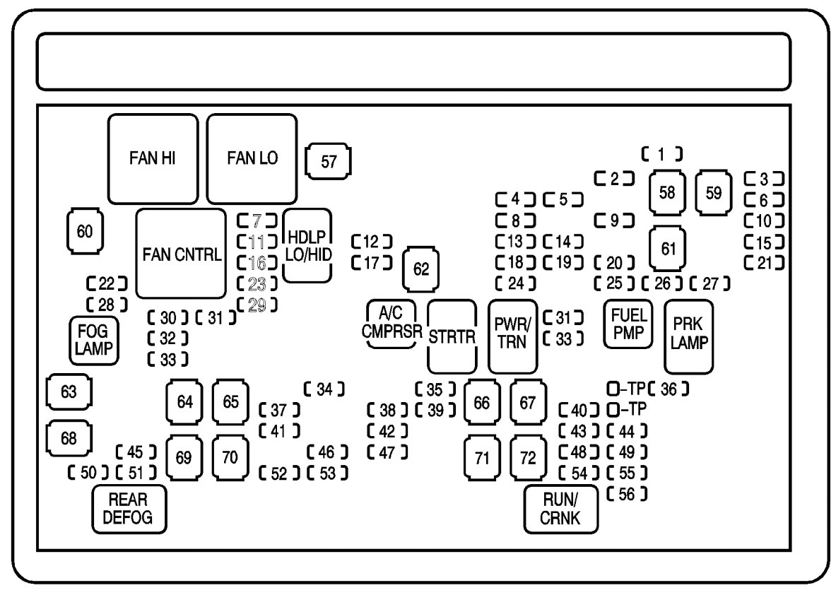 hight resolution of 2008 chevy tahoe fuse diagram wiring diagram paper 2003 chevy tahoe fuse box diagram chevrolet tahoe
