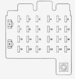 Chevrolet Tahoe (1997)  fuse box diagram  Auto Genius