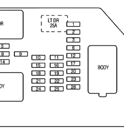 chevrolet tahoe 2011 fuse box diagram [ 1322 x 894 Pixel ]
