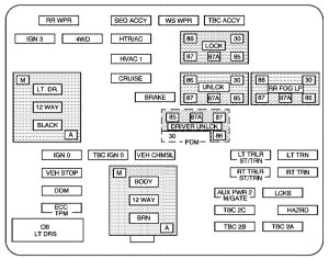Chevrolet Tahoe (2006)  fuse box diagram  Auto Genius