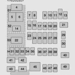 2003 Chevy Tahoe Fuse Box Diagram Circuit And Wiring Diagrams 2015 Schematic Chevrolet 2016 Auto Genius Repair