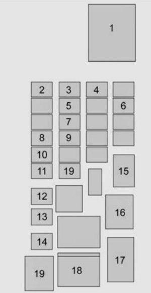 Chevrolet Tahoe (2017)  fuse box diagram  Auto Genius