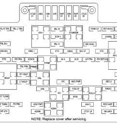 2003 chevy tahoe fuse panel fuse box auto fuse box diagram 02 ford excursion fuse diagram [ 1954 x 1554 Pixel ]