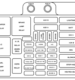 1999 gmc fuse box wiring diagram todays 2004 corolla fuse box diagrams 1999 gmc sierra fuse [ 1758 x 1388 Pixel ]