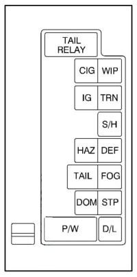 Chevrolet Tracker (2003 - 2004) - fuse box diagram - Auto ...