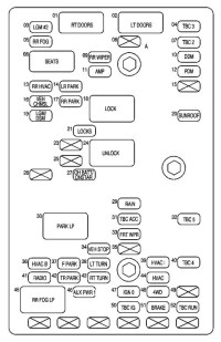Chevrolet Trailblazer (2003 - 2004) - fuse box diagram ...