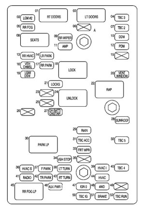 Chevrolet Trailblazer (2003  2004)  fuse box diagram