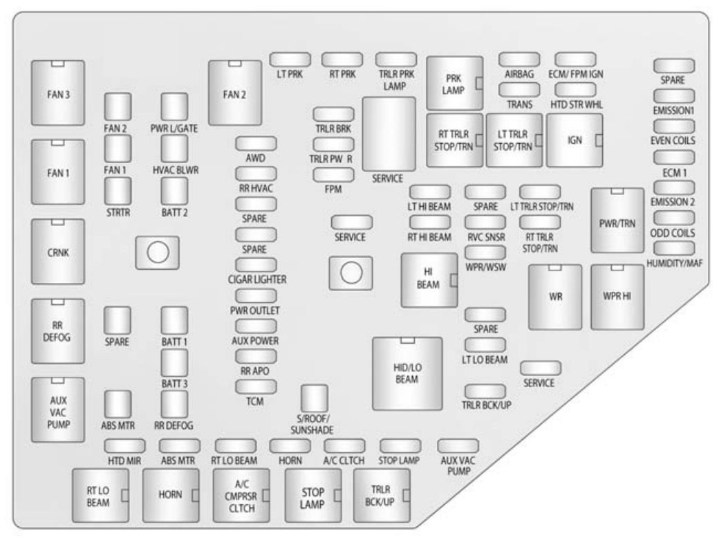 hight resolution of chevrolet traverse 2015 fuse box diagram
