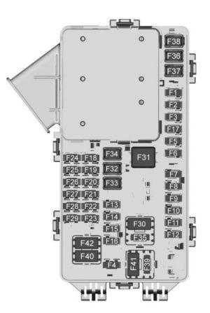 Chevrolet Traverse (2018)  fuse box diagram  Auto Genius