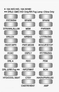 Mustang Radio Wiring Diagram Chevrolet Traverse 2011 Fuse Box Diagram Auto Genius