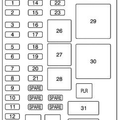 Wiring Toggle Switch Diagram 2008 Chevy Cobalt Lt Radio Chevrolet Uplander (2007 - 2008) Fuse Box Auto Genius
