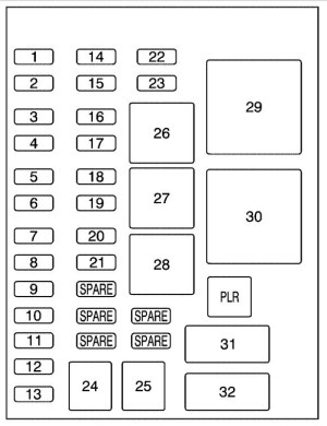 Chevrolet Uplander (2007  2008)  fuse box diagram  Auto Genius