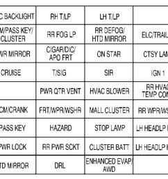chevrolet venture 2004 2005 fuse box diagram auto 2006 chevy impala fuse box diagram 2006 chevy [ 1201 x 711 Pixel ]
