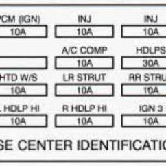 Wiring Diagram Dimmer Switch Dermis Layer Cadillac Eldoroado (1994) - Fuse Box Auto Genius