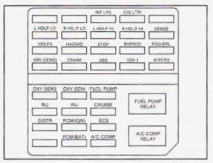 Cadillac Eldorado (1996) – fuse box diagram  Auto Genius