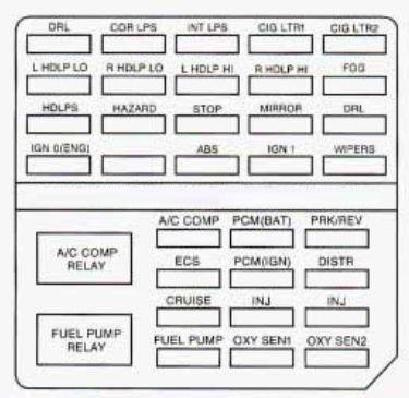 cadillac eldorado fuse box diagram wiring schematic diagram