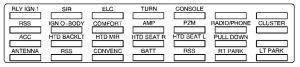 Cadillac Eldoroado (2000)  fuse box diagram  Auto Genius