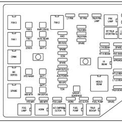 2008 Dodge Nitro Engine Diagram Blank Human Skull Gmc Acadia (2007 - 2008) Fuse Box Auto Genius