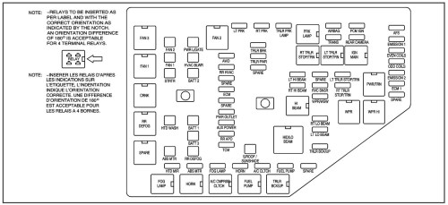 small resolution of 2008 gmc acadia fuse panel diagram wiring diagrams konsult acadia fuse diagram wiring diagram centre 2008