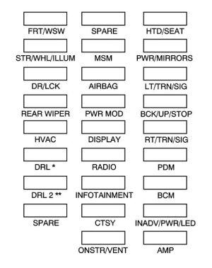 GMC Acadia (2007  2008)  fuse box diagram  Auto Genius