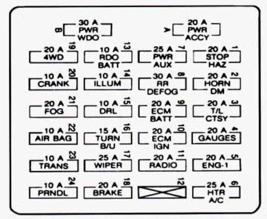 2000 jimmy fuse box wiring diagram